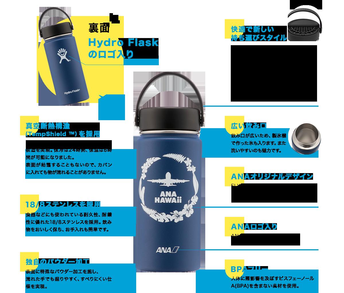 裏面 Hydro Flask のロゴ入り 真空断熱構造(TempShield ™)を採用 18/8ステンレスを採用 独自のパウダー加工 快適で新しい持ち運びスタイル 広い飲み口 ANAオリジナルデザイン ANAロゴ入り BPAフリー